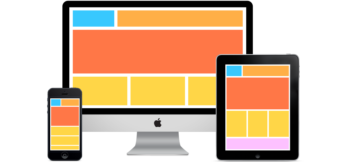 Diseño Web Adaptable / Responsive Web Design